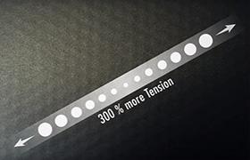 300% more Tension